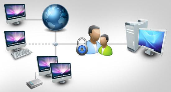 Manfaat Internet-Intranet